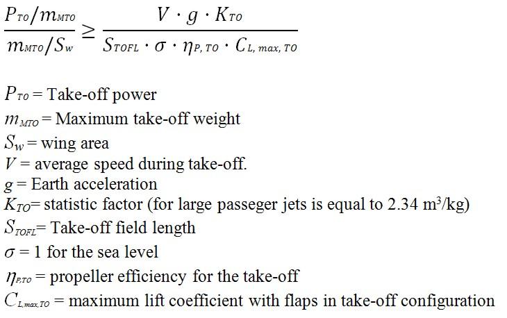 Preliminary sizing – Matching Chart | Aerospace Engineering