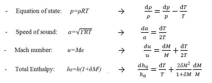 formula_15