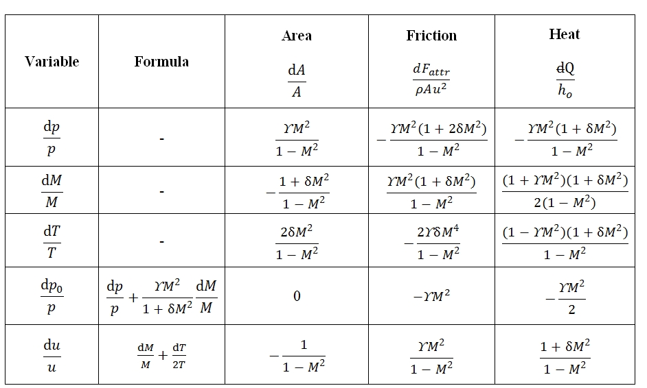 formula_23