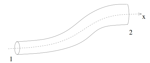 Fig 8 - Quasi-unidimensional duct