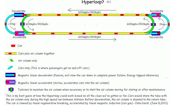 81116_hyperloopone_1