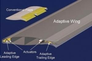 flxsys-com-adaptive-wing