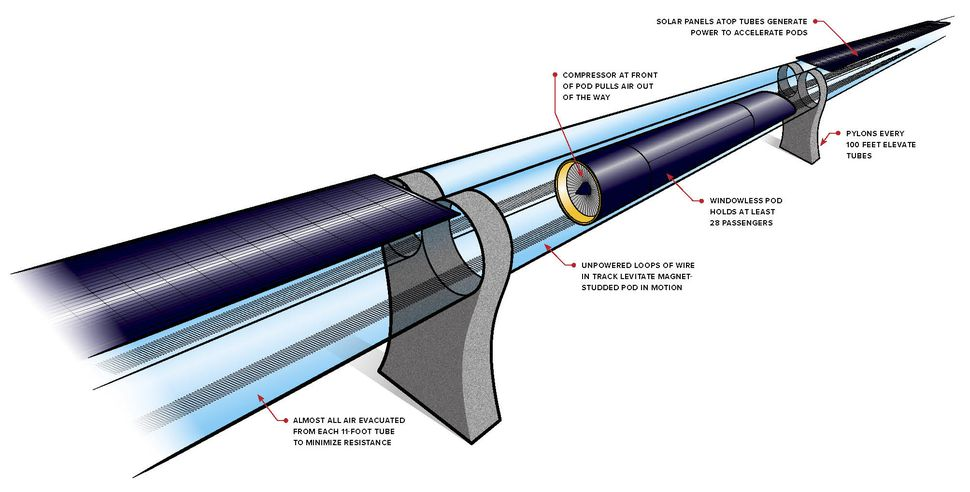 hyperloop-illustration