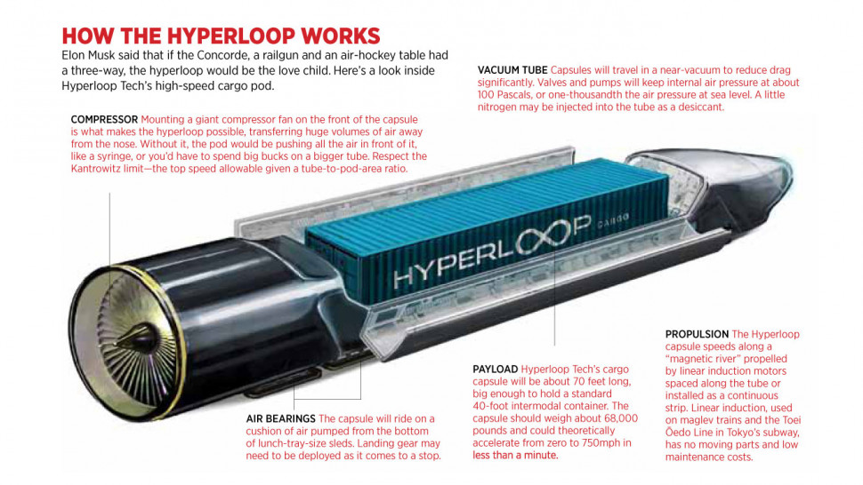 hyperloop-project-005-970x546-c