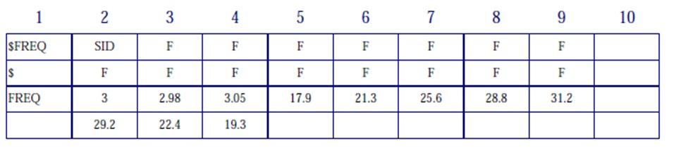 figure_FR_12