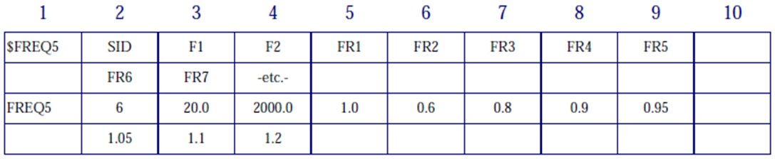 figure_FR_17