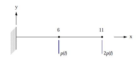 figure_FR_21