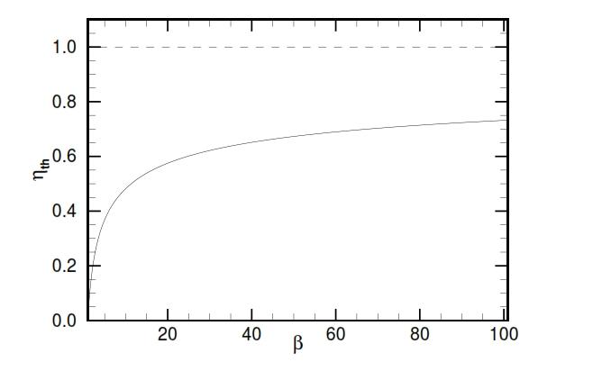 Chart_7