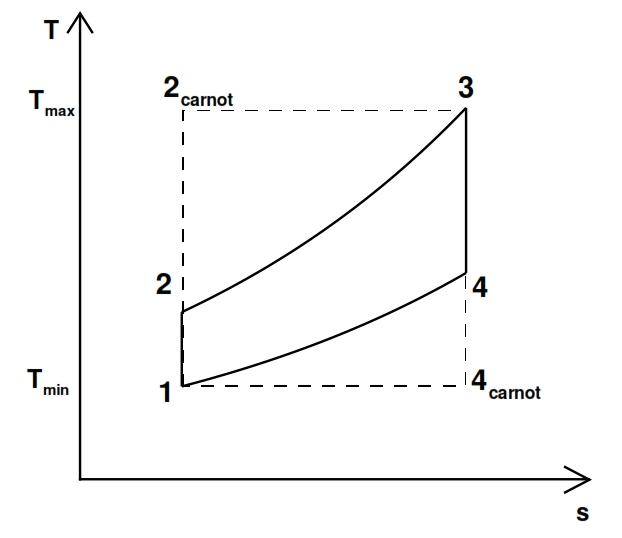Chart_8